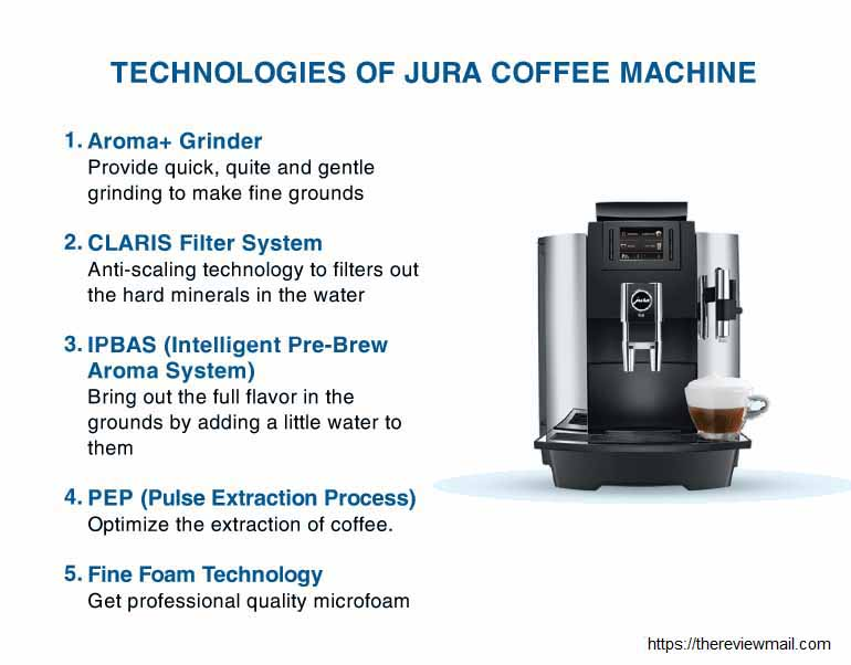 why jura coffee machine Is Famous